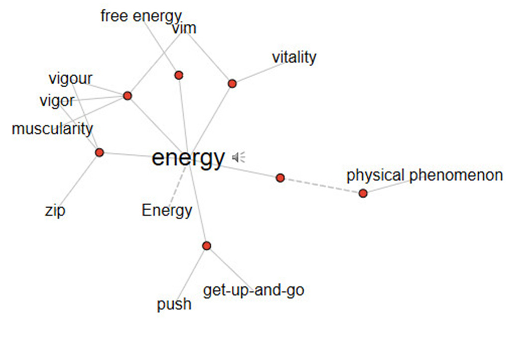 Energy and Awareness: A new form of Inspirational ...